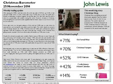 Christmas Trading barometer - 25th November